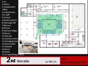 مطالعات ساختمان بورس 125ص+نقشه+رندر